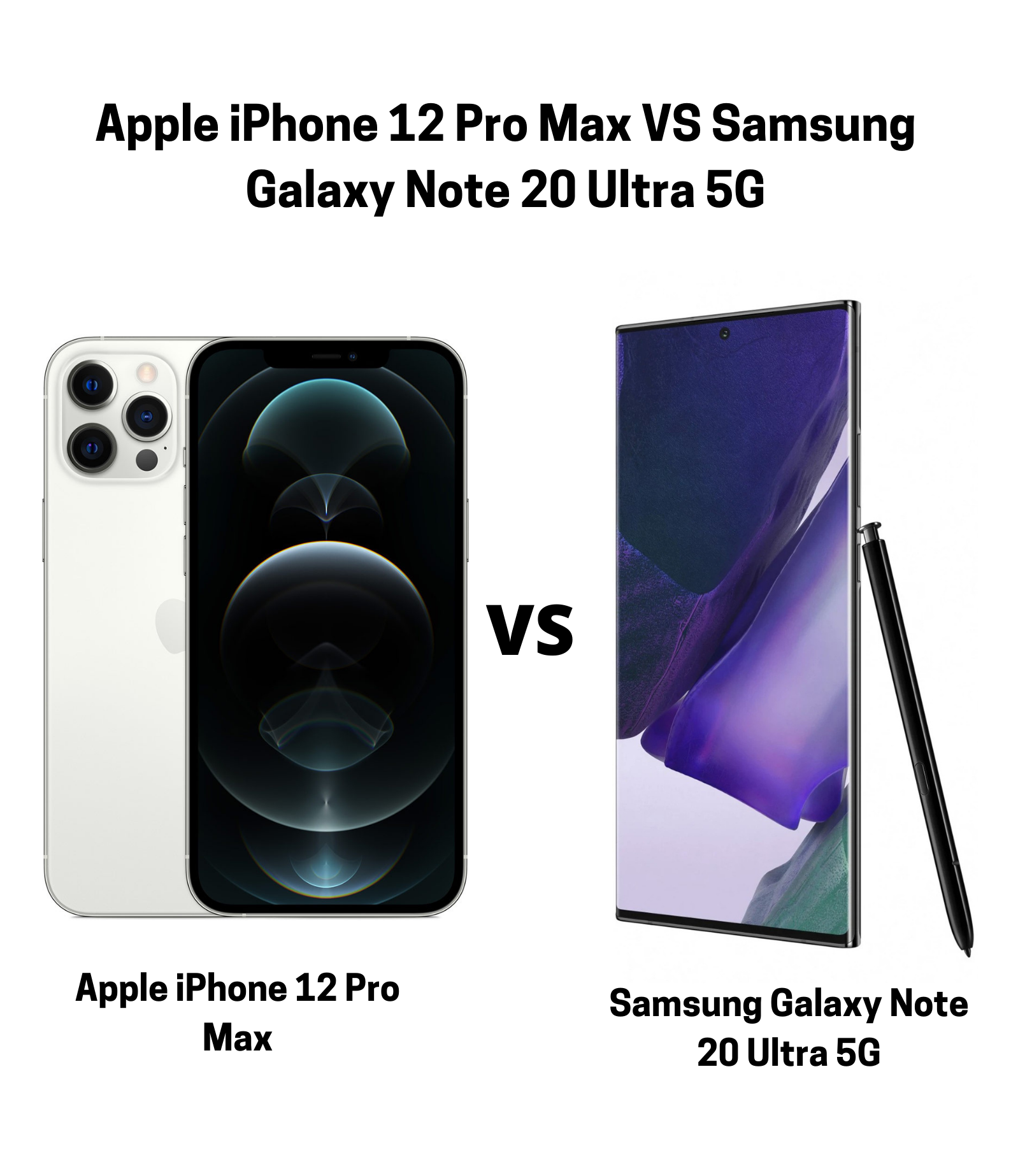 Apple iPhone 12 Pro Max VS Samsung Galaxy Note 20 Ultra 5G