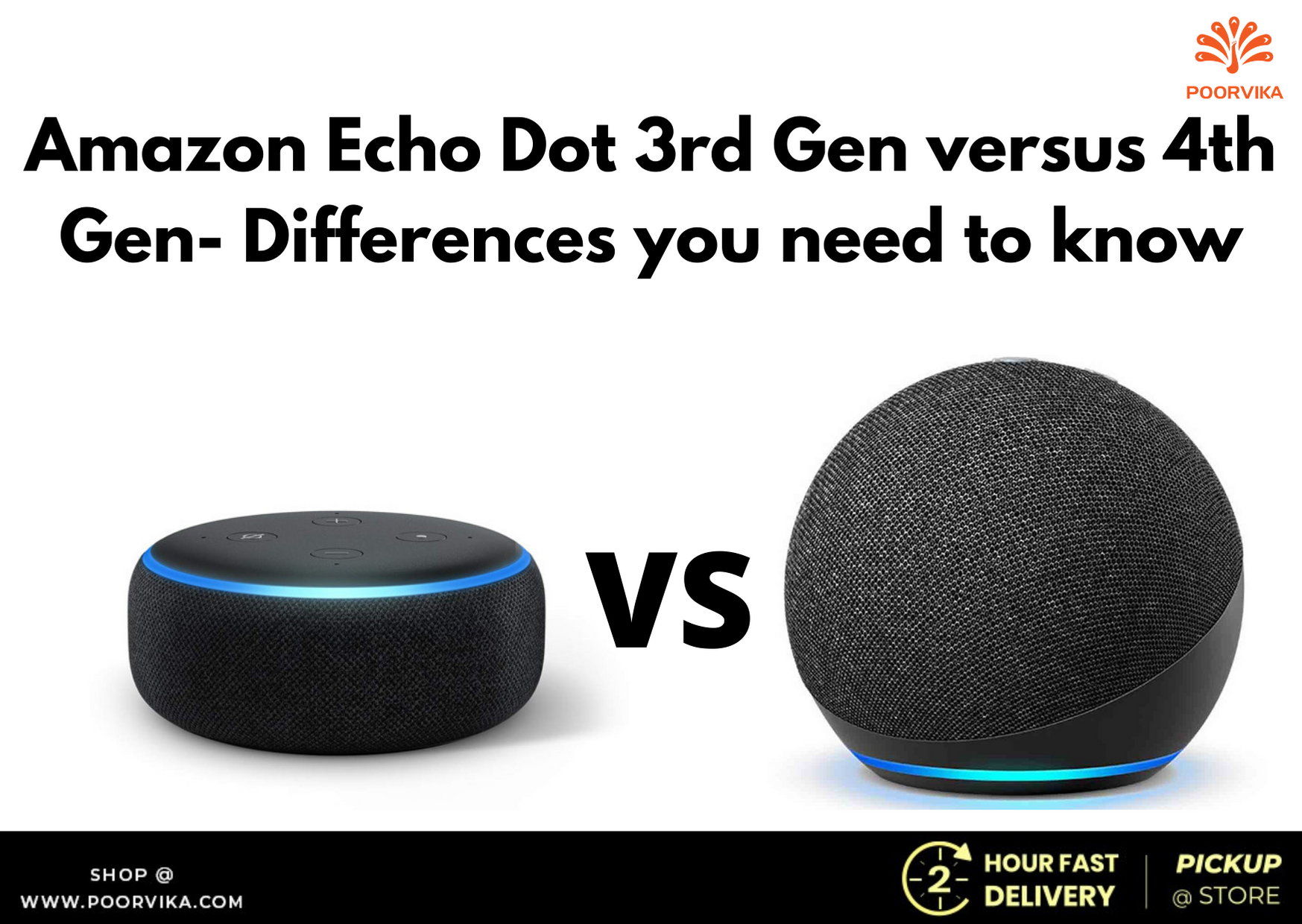 Amazon-echo-dot-3rd-gen-versus-4th-gen-differences-you-need-to-know