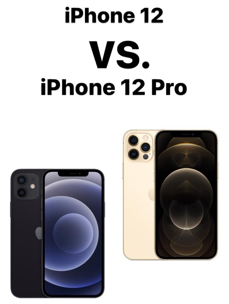 What are the special features of the iPhone 12 & iPhone 12 Pro?